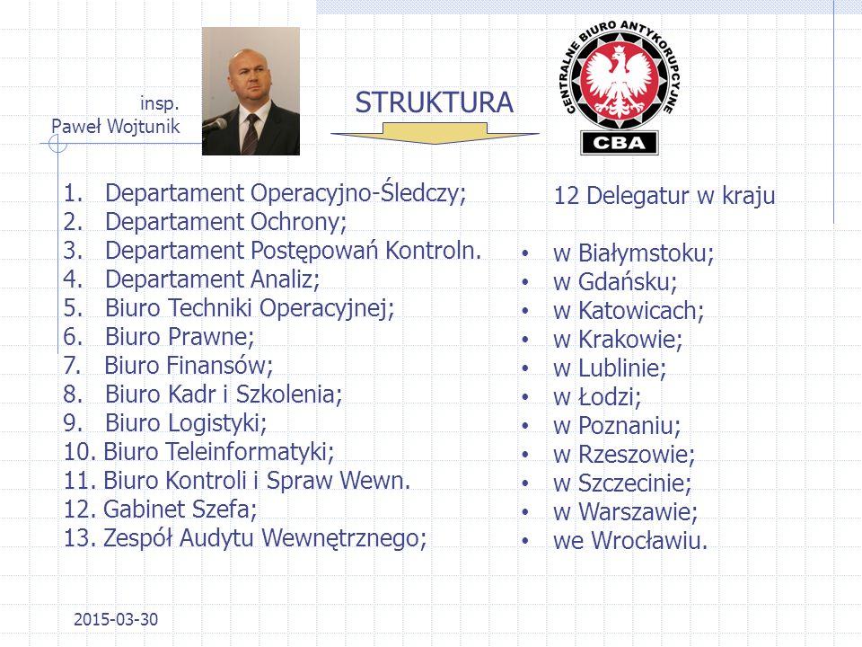STRUKTURA 1. Departament Operacyjno-Śledczy; 12 Delegatur w kraju
