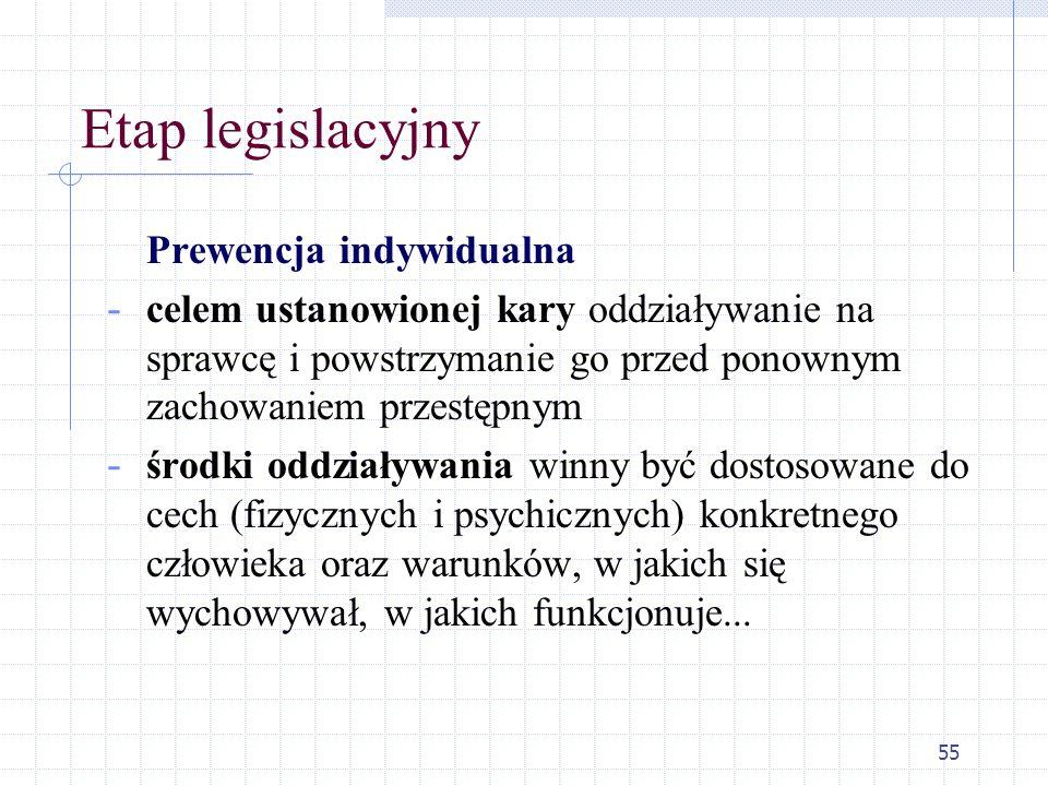 Etap legislacyjny Prewencja indywidualna