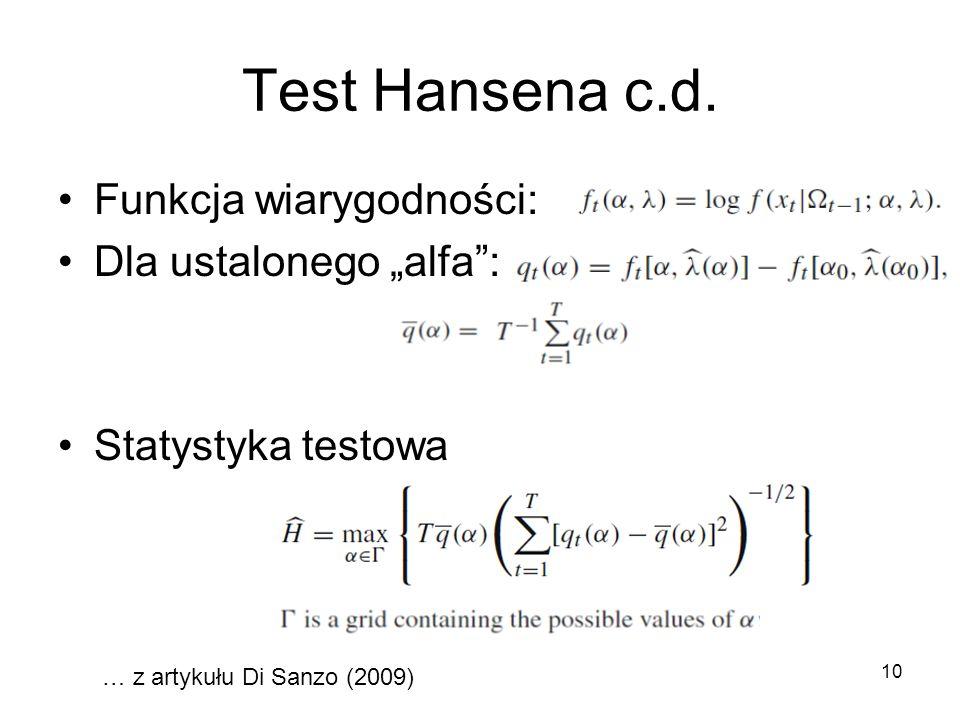 """Test Hansena c.d. Funkcja wiarygodności: Dla ustalonego """"alfa :"""