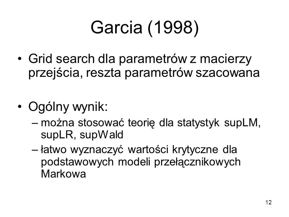 Garcia (1998) Grid search dla parametrów z macierzy przejścia, reszta parametrów szacowana. Ogólny wynik: