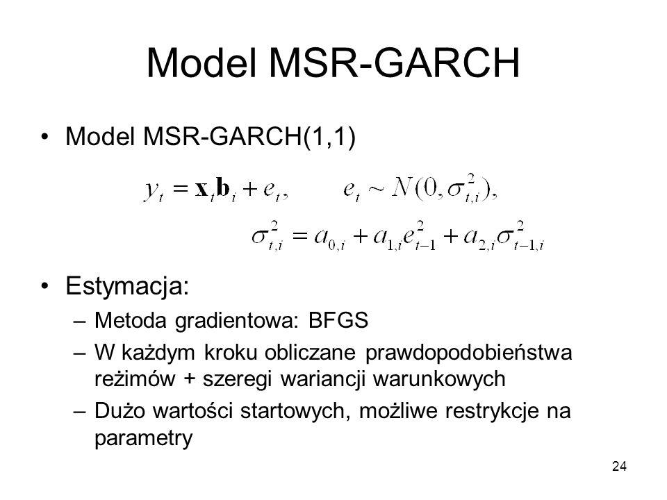 Model MSR-GARCH Model MSR-GARCH(1,1) Estymacja: