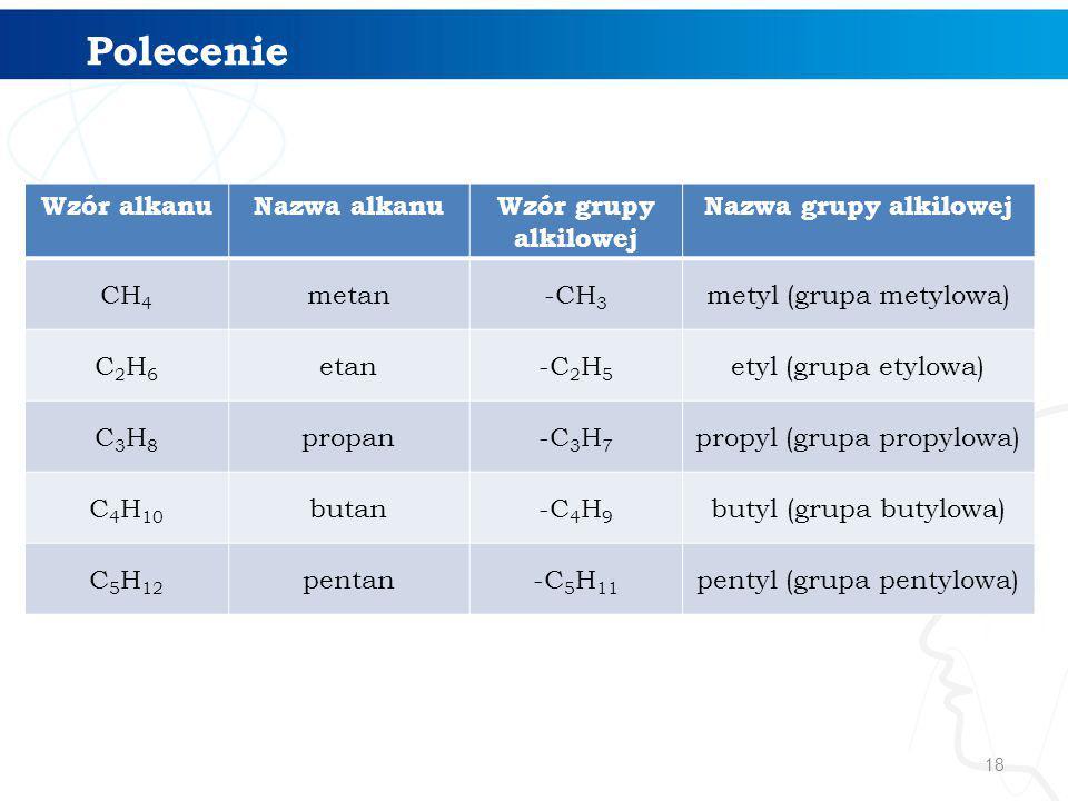 Polecenie Wzór alkanu Nazwa alkanu Wzór grupy alkilowej