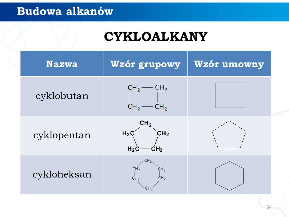 CYKLOALKANY Budowa alkanów Nazwa Wzór grupowy Wzór umowny cyklobutan