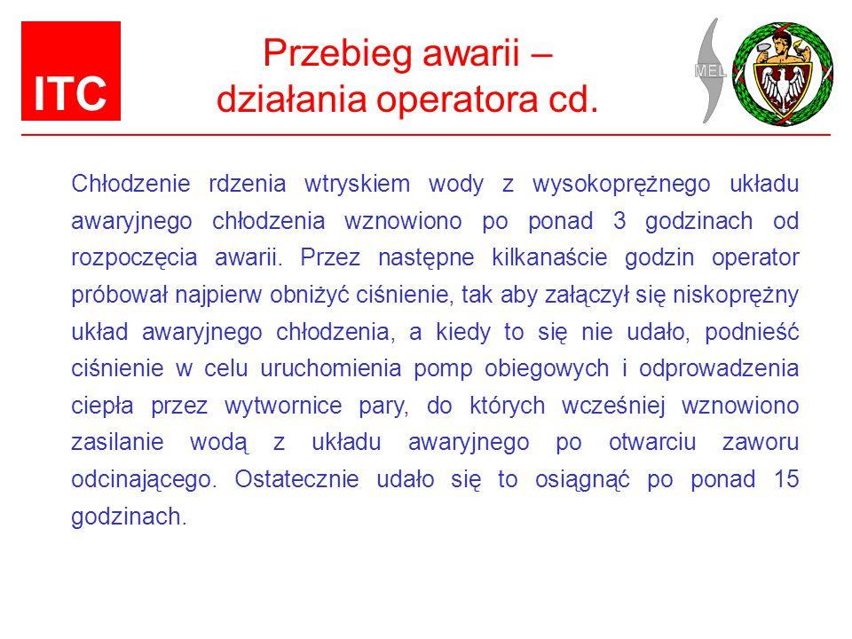 Przebieg awarii – działania operatora cd.