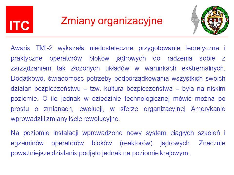 Zmiany organizacyjne