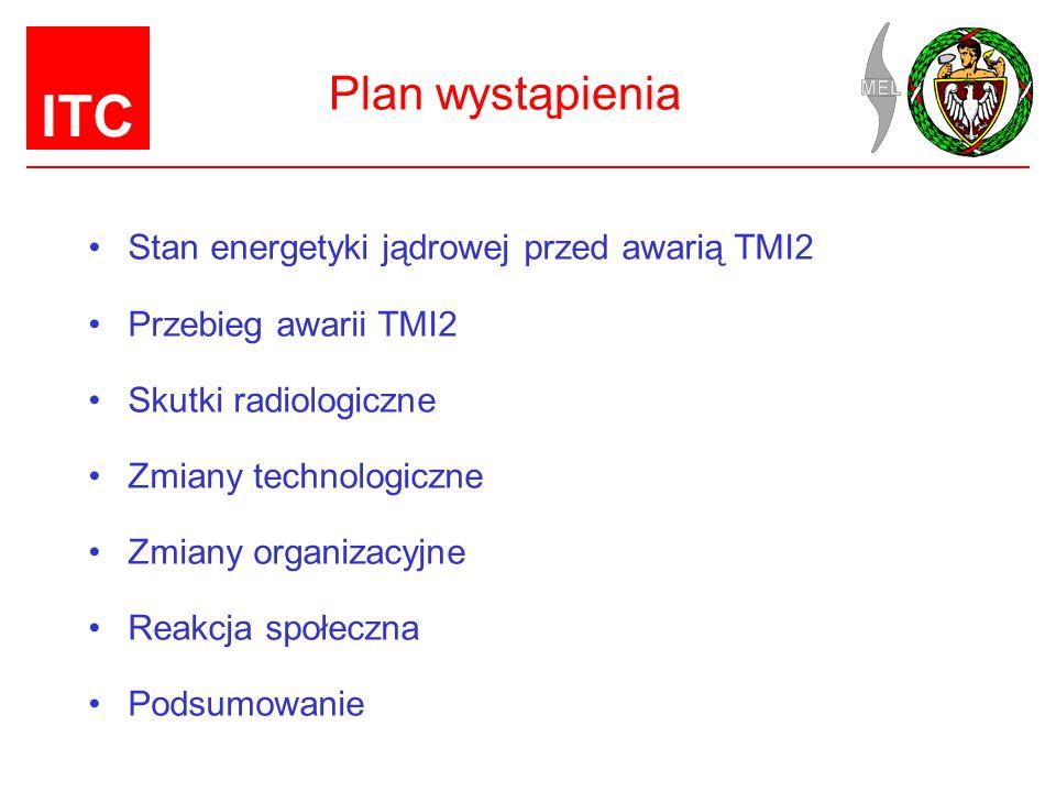 Plan wystąpienia Stan energetyki jądrowej przed awarią TMI2