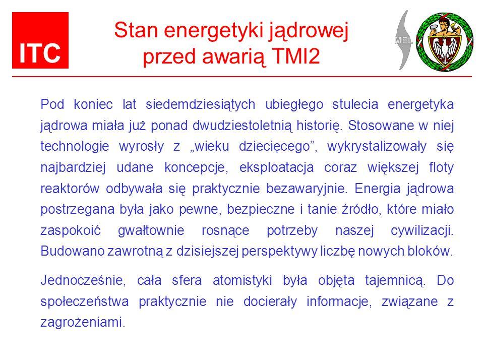 Stan energetyki jądrowej przed awarią TMI2