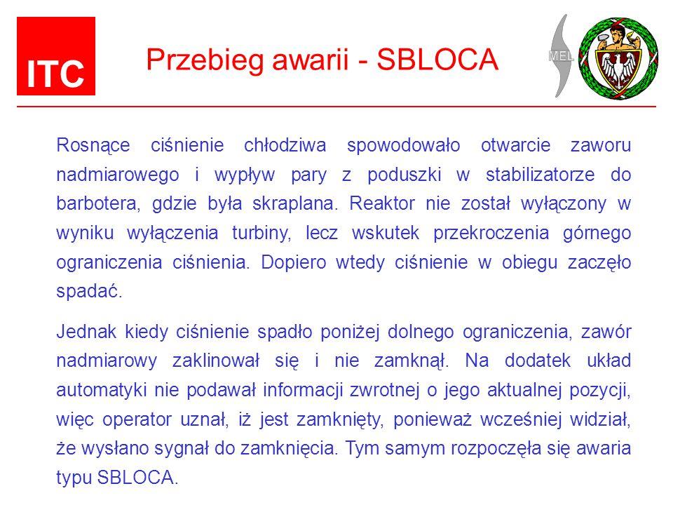 Przebieg awarii - SBLOCA