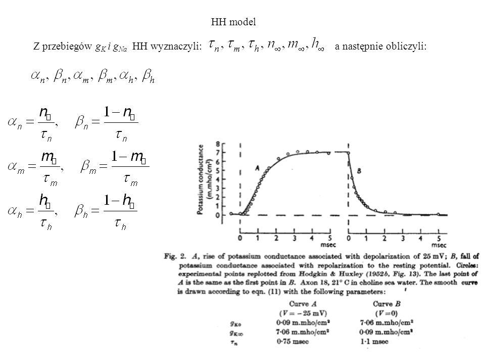 HH model Z przebiegów gK i gNa HH wyznaczyli: a następnie obliczyli: