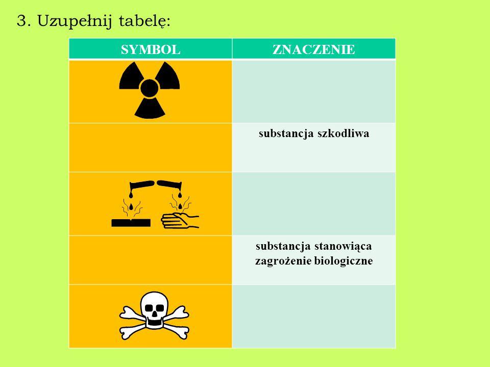 substancja stanowiąca zagrożenie biologiczne