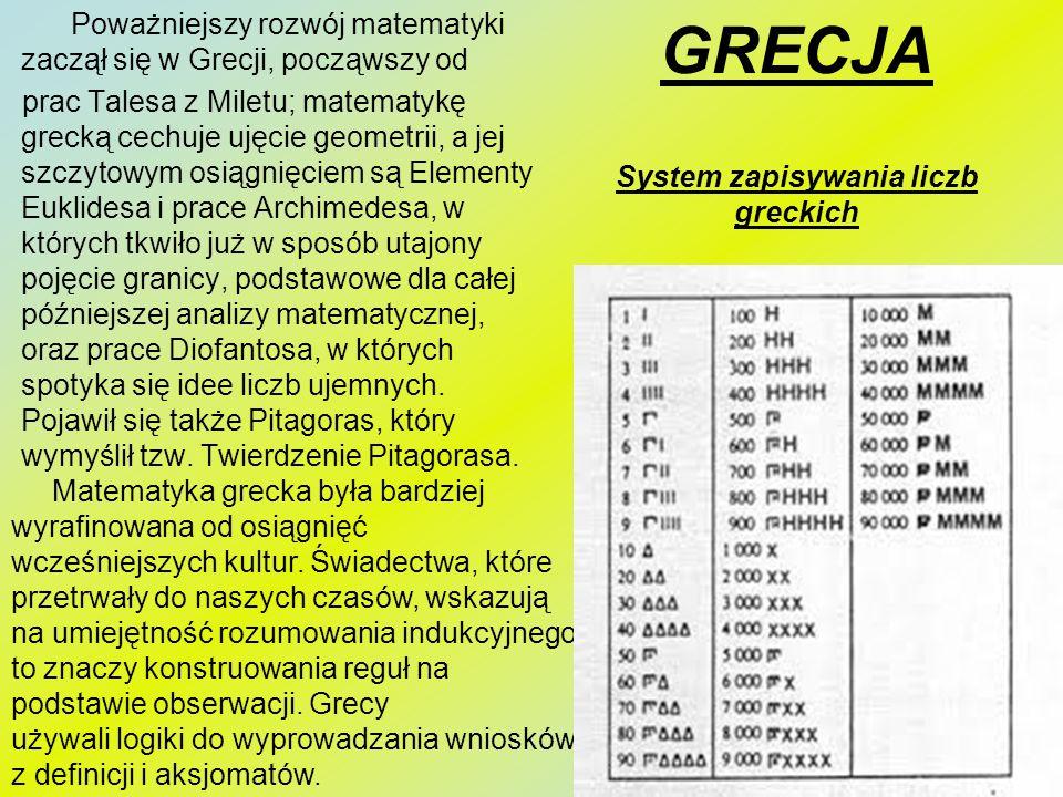 GRECJA System zapisywania liczb greckich