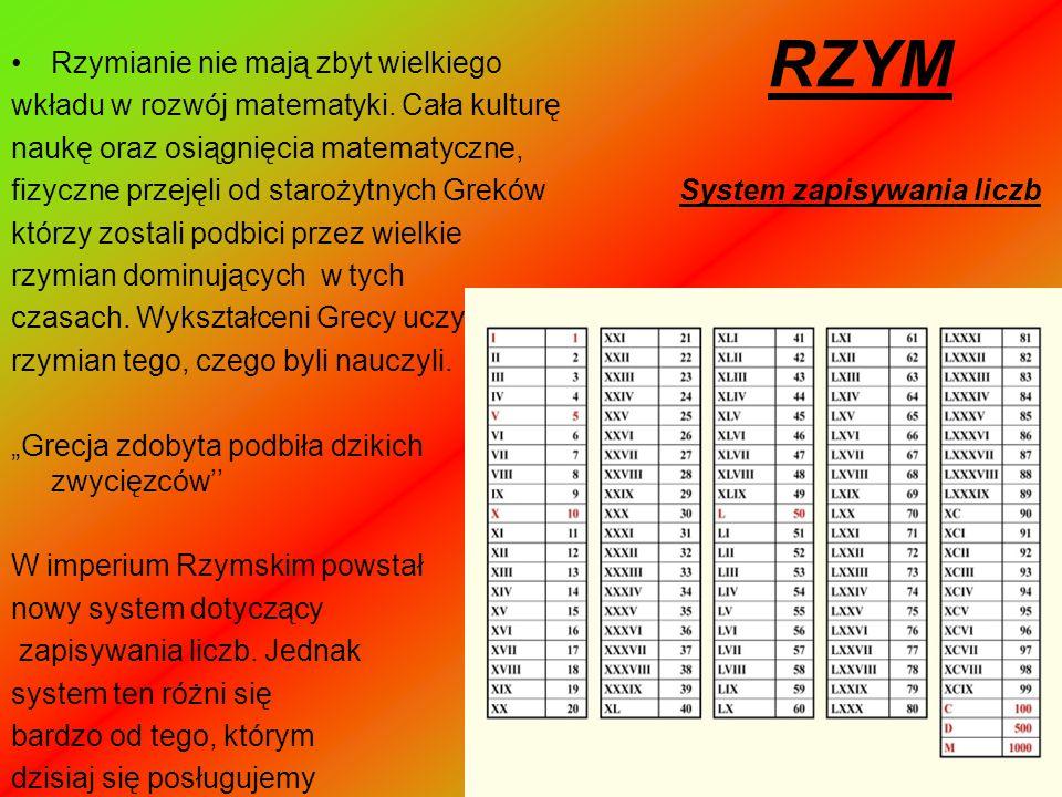 RZYM System zapisywania liczb