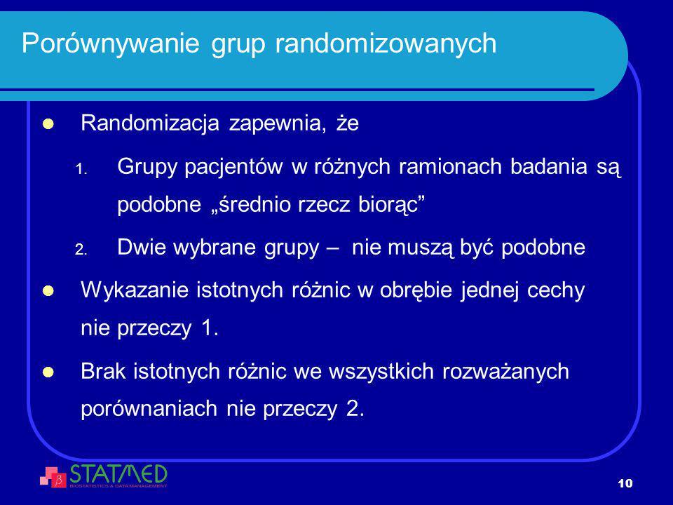 Porównywanie grup randomizowanych