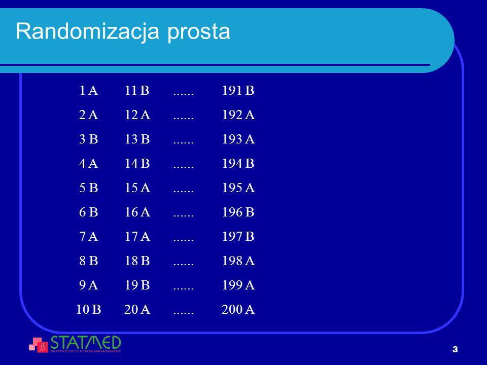 Randomizacja prosta 1 A 11 B ...... 191 B 2 A 12 A ...... 192 A