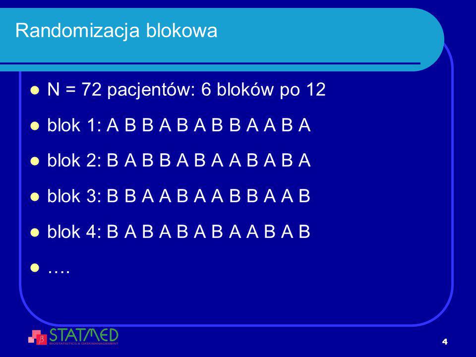 Randomizacja blokowa N = 72 pacjentów: 6 bloków po 12