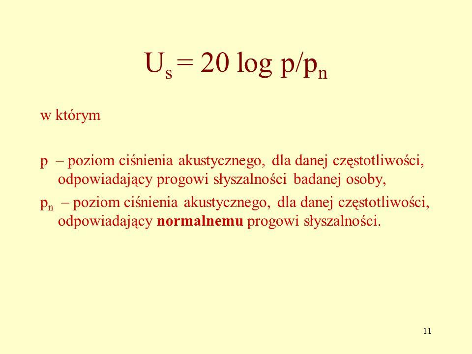 Us = 20 log p/pn w którym. p – poziom ciśnienia akustycznego, dla danej częstotliwości, odpowiadający progowi słyszalności badanej osoby,
