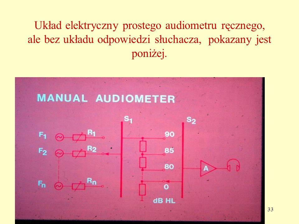 Układ elektryczny prostego audiometru ręcznego, ale bez układu odpowiedzi słuchacza, pokazany jest poniżej.