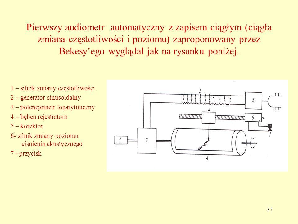 Pierwszy audiometr automatyczny z zapisem ciągłym (ciągła zmiana częstotliwości i poziomu) zaproponowany przez Bekesy'ego wyglądał jak na rysunku poniżej.
