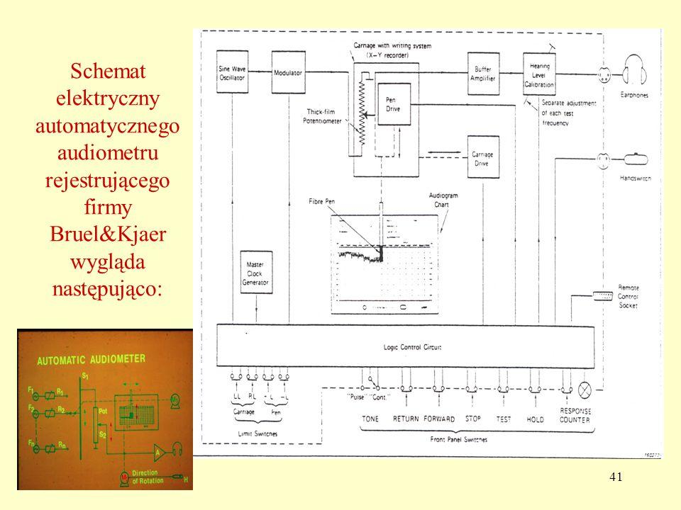 Schemat elektryczny automatycznego audiometru rejestrującego firmy Bruel&Kjaer wygląda następująco: