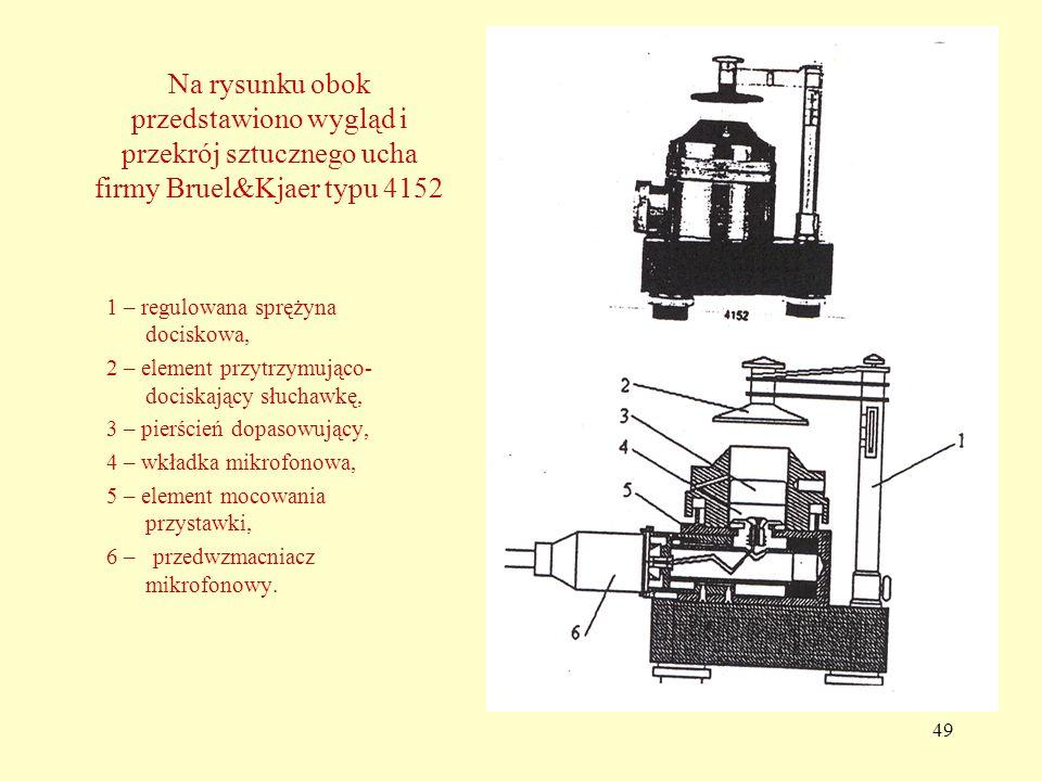 Na rysunku obok przedstawiono wygląd i przekrój sztucznego ucha firmy Bruel&Kjaer typu 4152