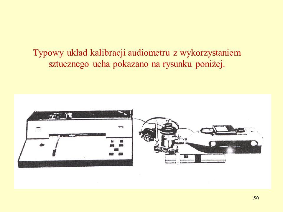 Typowy układ kalibracji audiometru z wykorzystaniem sztucznego ucha pokazano na rysunku poniżej.