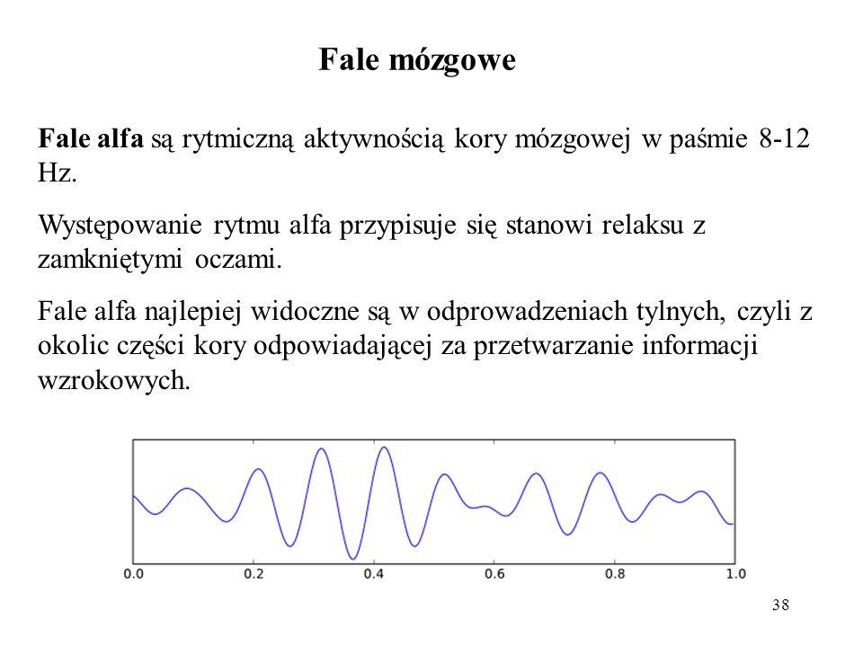 Fale mózgowe Fale alfa są rytmiczną aktywnością kory mózgowej w paśmie 8-12 Hz.