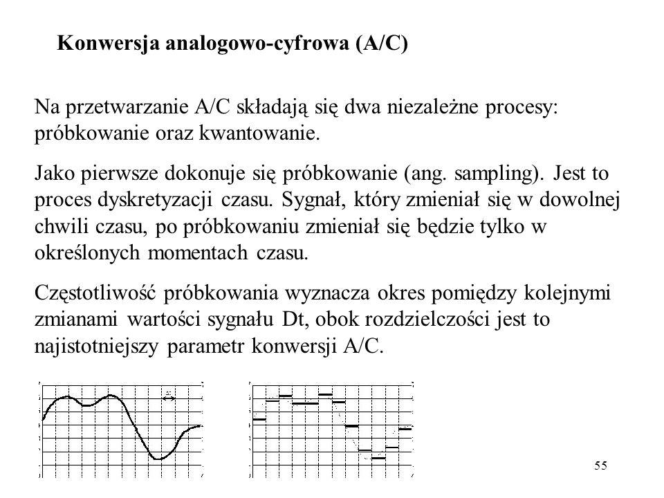 Konwersja analogowo-cyfrowa (A/C)