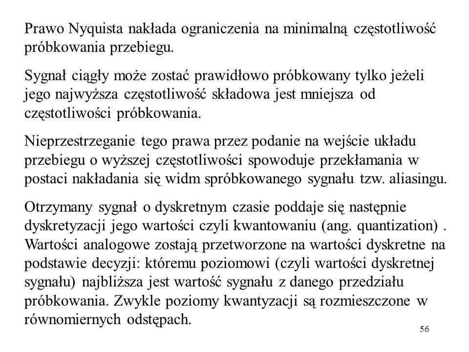 Prawo Nyquista nakłada ograniczenia na minimalną częstotliwość próbkowania przebiegu.