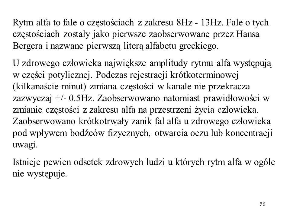 Rytm alfa to fale o częstościach z zakresu 8Hz - 13Hz