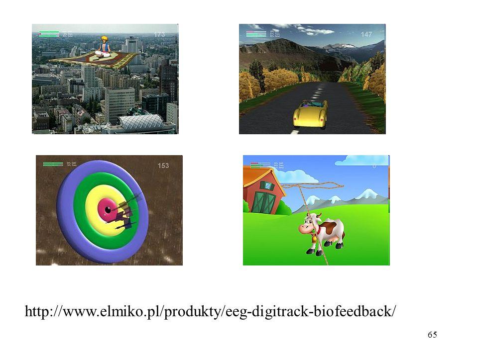 http://www.elmiko.pl/produkty/eeg-digitrack-biofeedback/