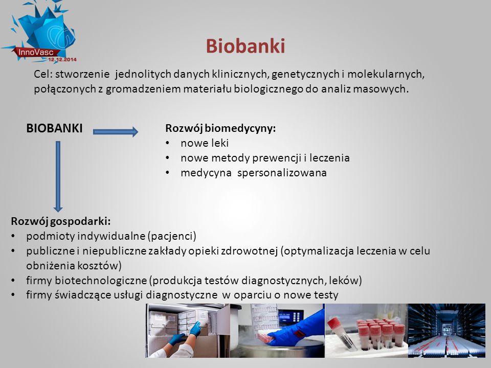 Biobanki