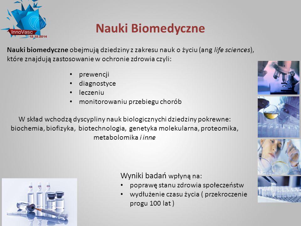 Nauki Biomedyczne Wyniki badań wpłyną na: