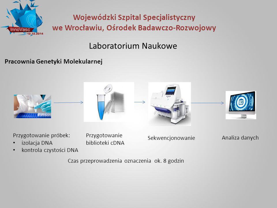 Wojewódzki Szpital Specjalistyczny we Wrocławiu, Ośrodek Badawczo-Rozwojowy