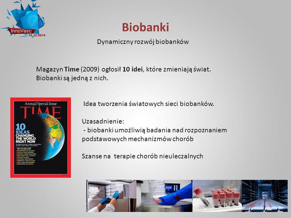 Biobanki Dynamiczny rozwój biobanków