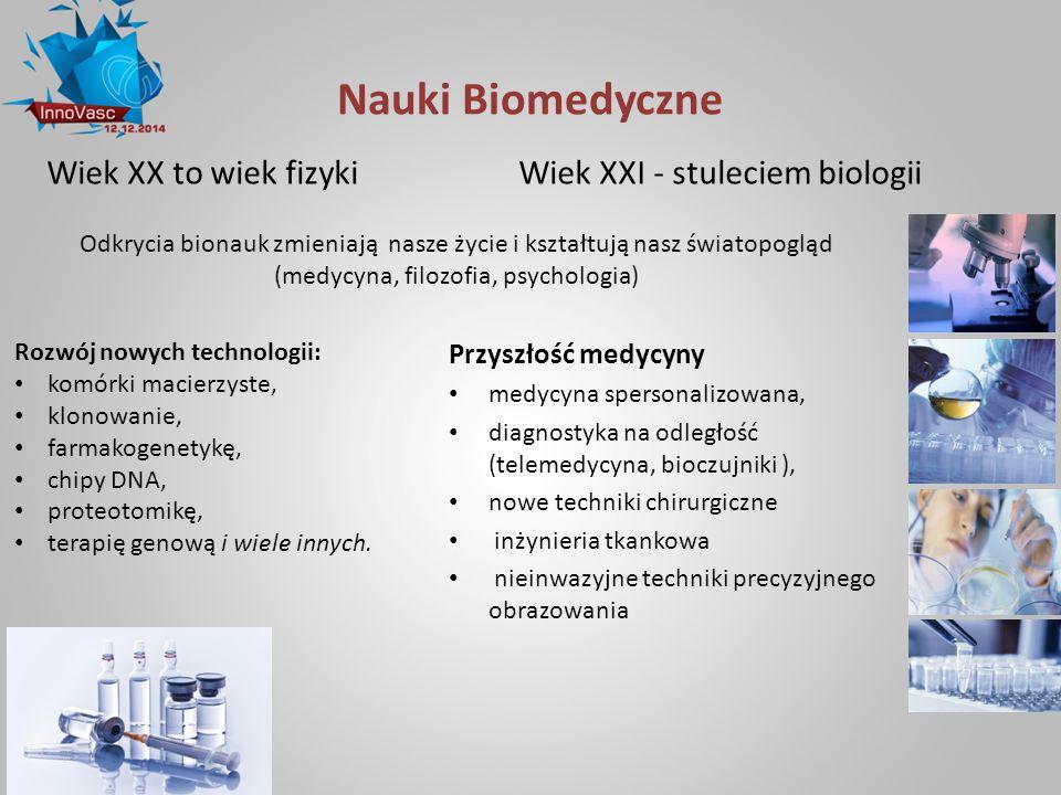 Nauki Biomedyczne Wiek XX to wiek fizyki Wiek XXI - stuleciem biologii