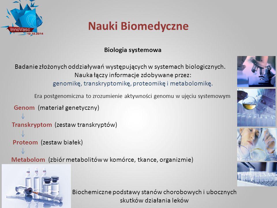Nauki Biomedyczne Biologia systemowa