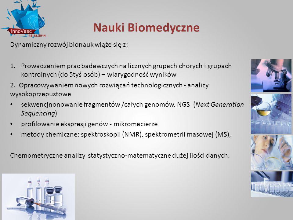 Nauki Biomedyczne Dynamiczny rozwój bionauk wiąże się z: