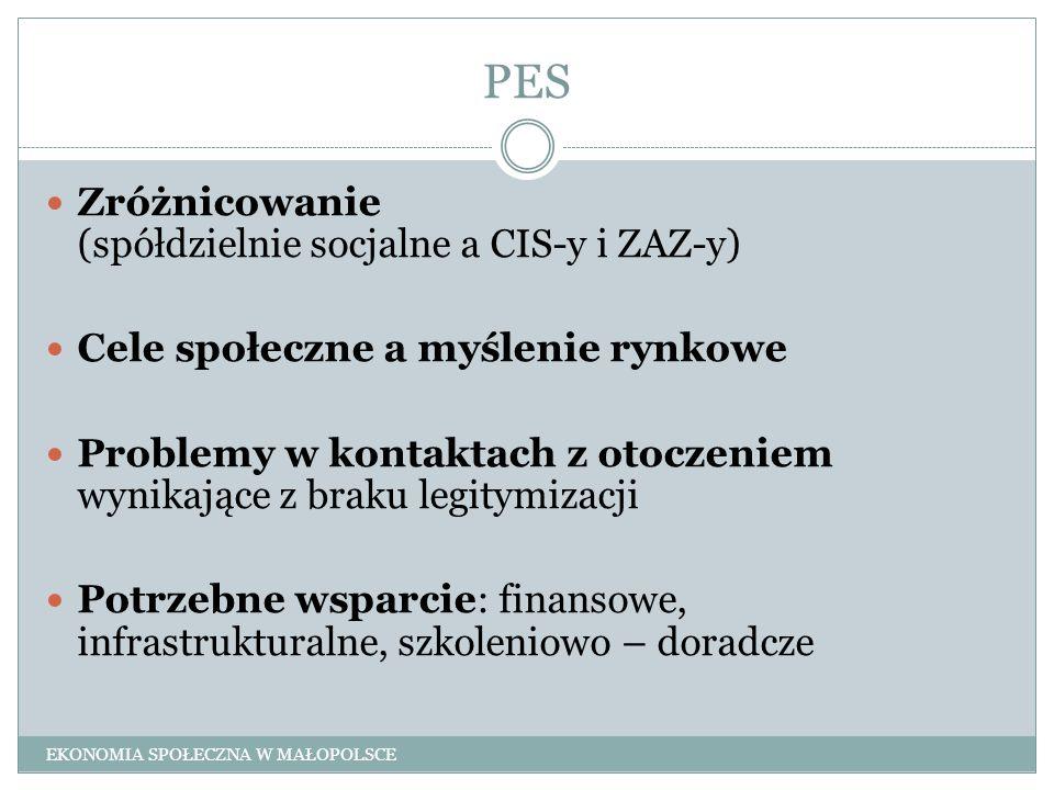 PES Zróżnicowanie (spółdzielnie socjalne a CIS-y i ZAZ-y)