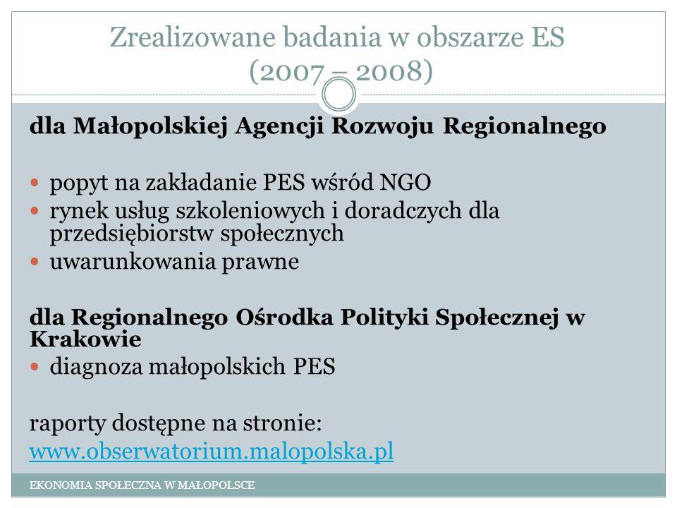Zrealizowane badania w obszarze ES (2007 – 2008)