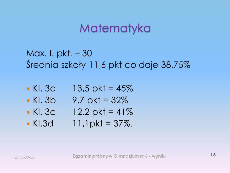 Matematyka Max. l. pkt. – 30 Średnia szkoły 11,6 pkt co daje 38,75%