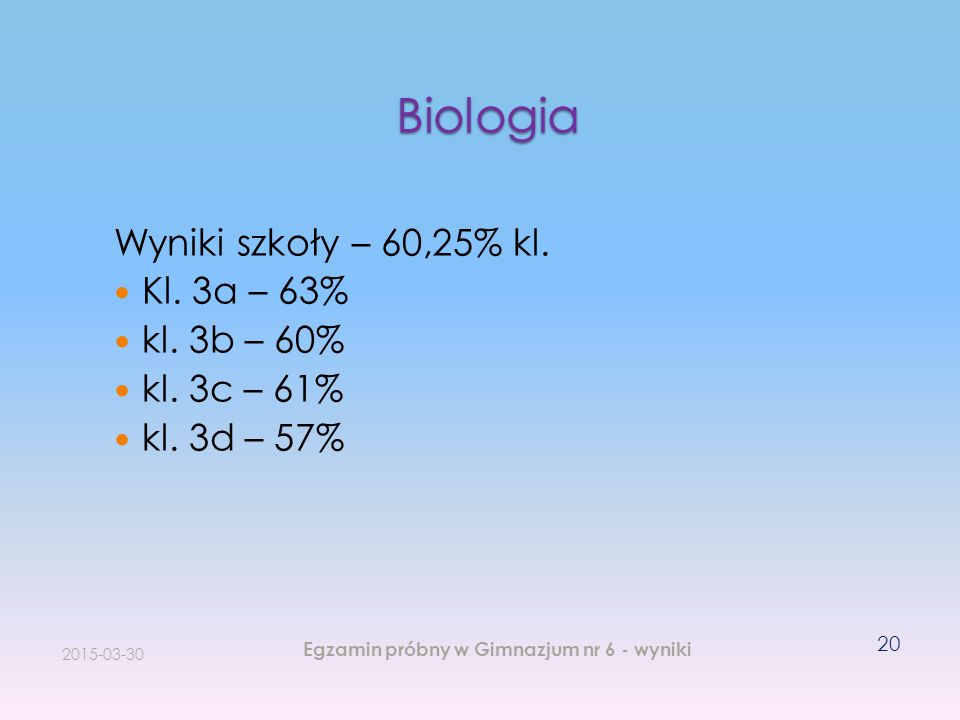 Biologia Wyniki szkoły – 60,25% kl. Kl. 3a – 63% kl. 3b – 60%