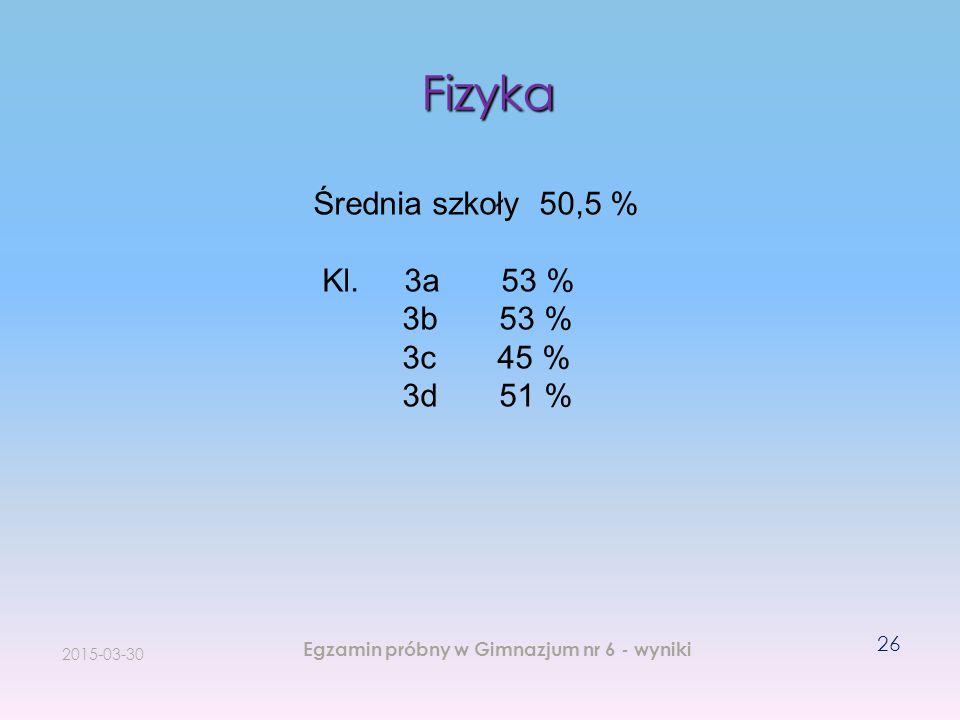 Fizyka Średnia szkoły 50,5 % Kl. 3a 53 % 3b 53 % 3c 45 % 3d 51 %