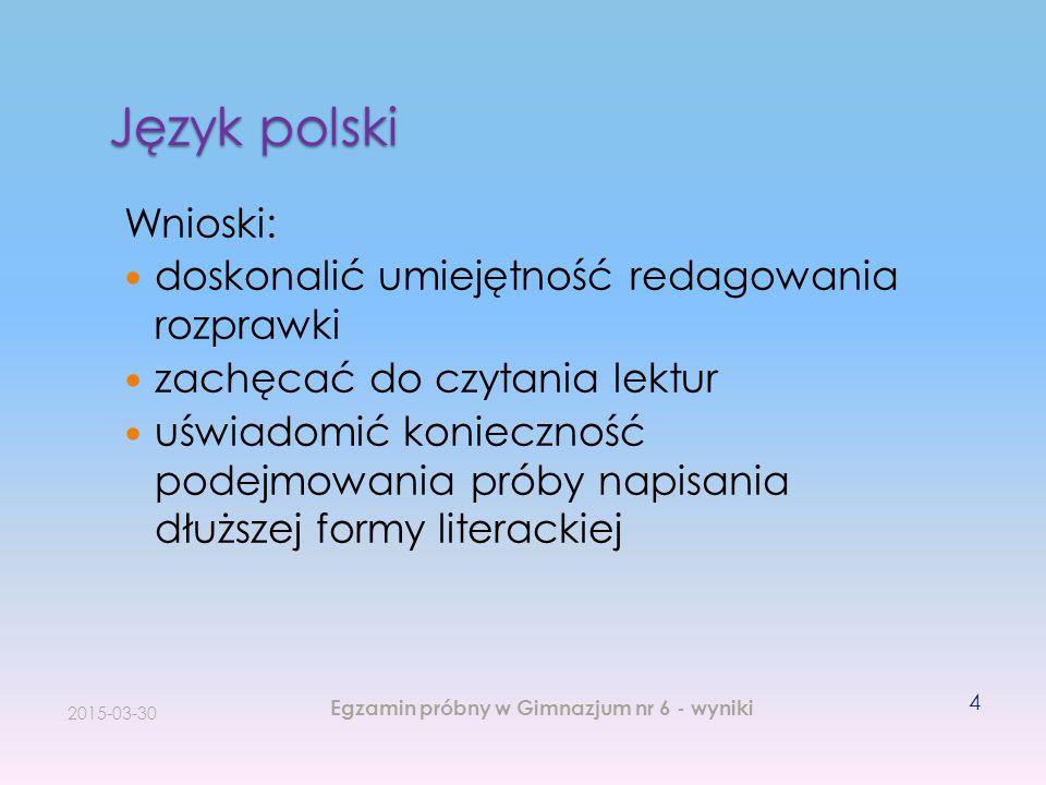 Język polski Wnioski: doskonalić umiejętność redagowania rozprawki