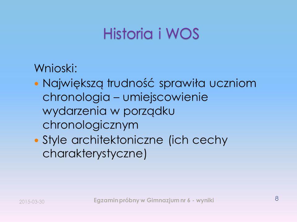 Historia i WOS Wnioski: