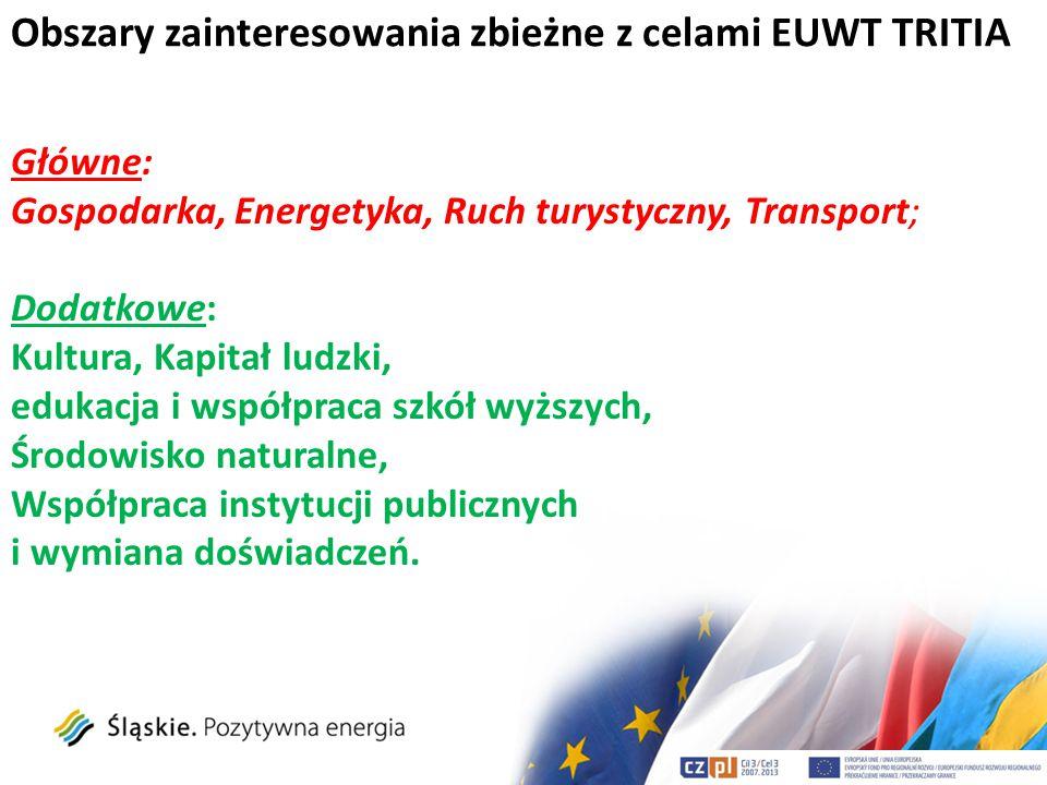 Obszary zainteresowania zbieżne z celami EUWT TRITIA