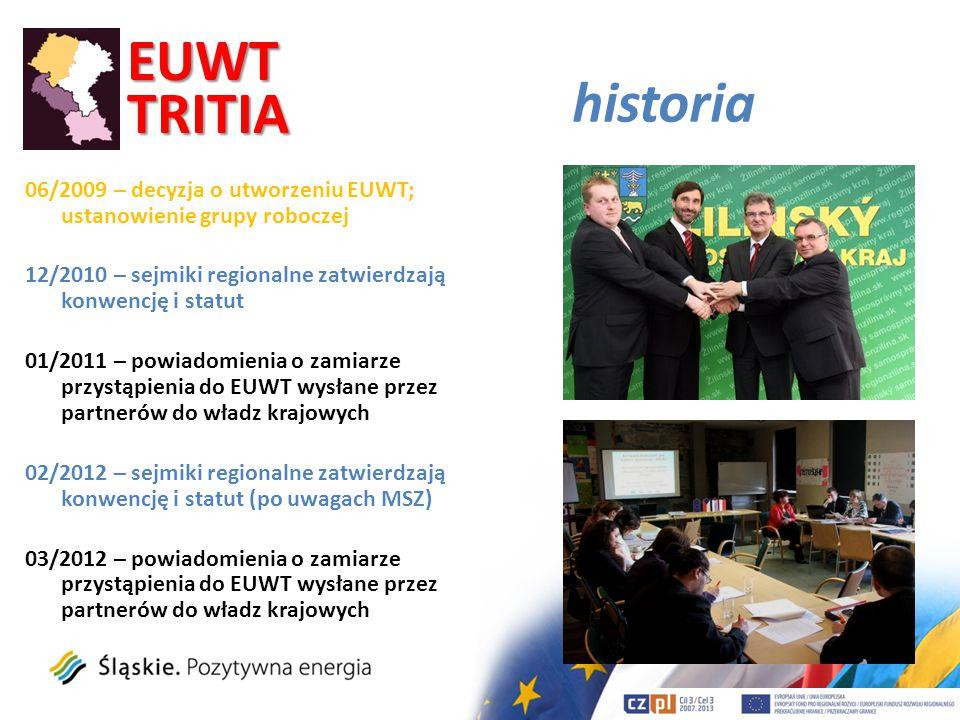 EUWT TRITIA historia.
