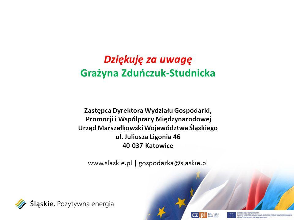 Dziękuję za uwagę Grażyna Zduńczuk-Studnicka