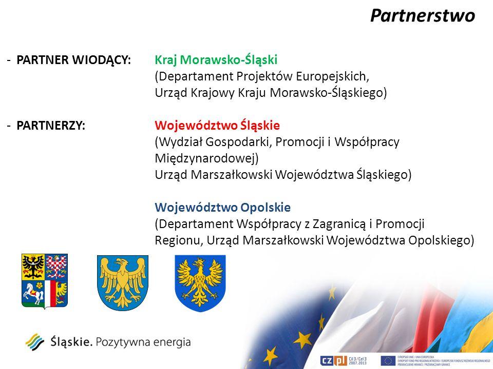Partnerstwo PARTNER WIODĄCY: Kraj Morawsko-Śląski