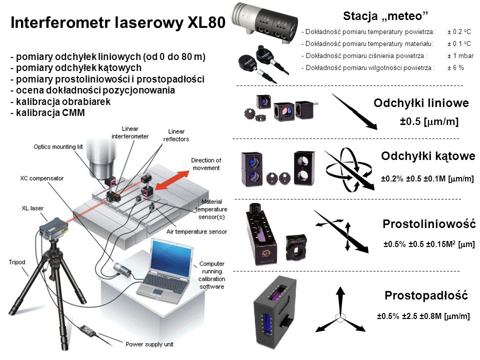 Interferometr laserowy XL80