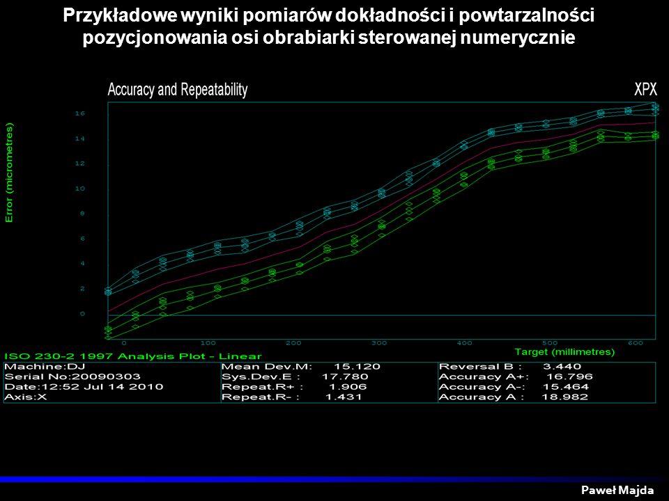 Przykładowe wyniki pomiarów dokładności i powtarzalności pozycjonowania osi obrabiarki sterowanej numerycznie